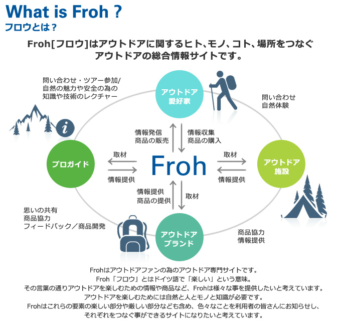 about_froh_0-thumb-680x650-524